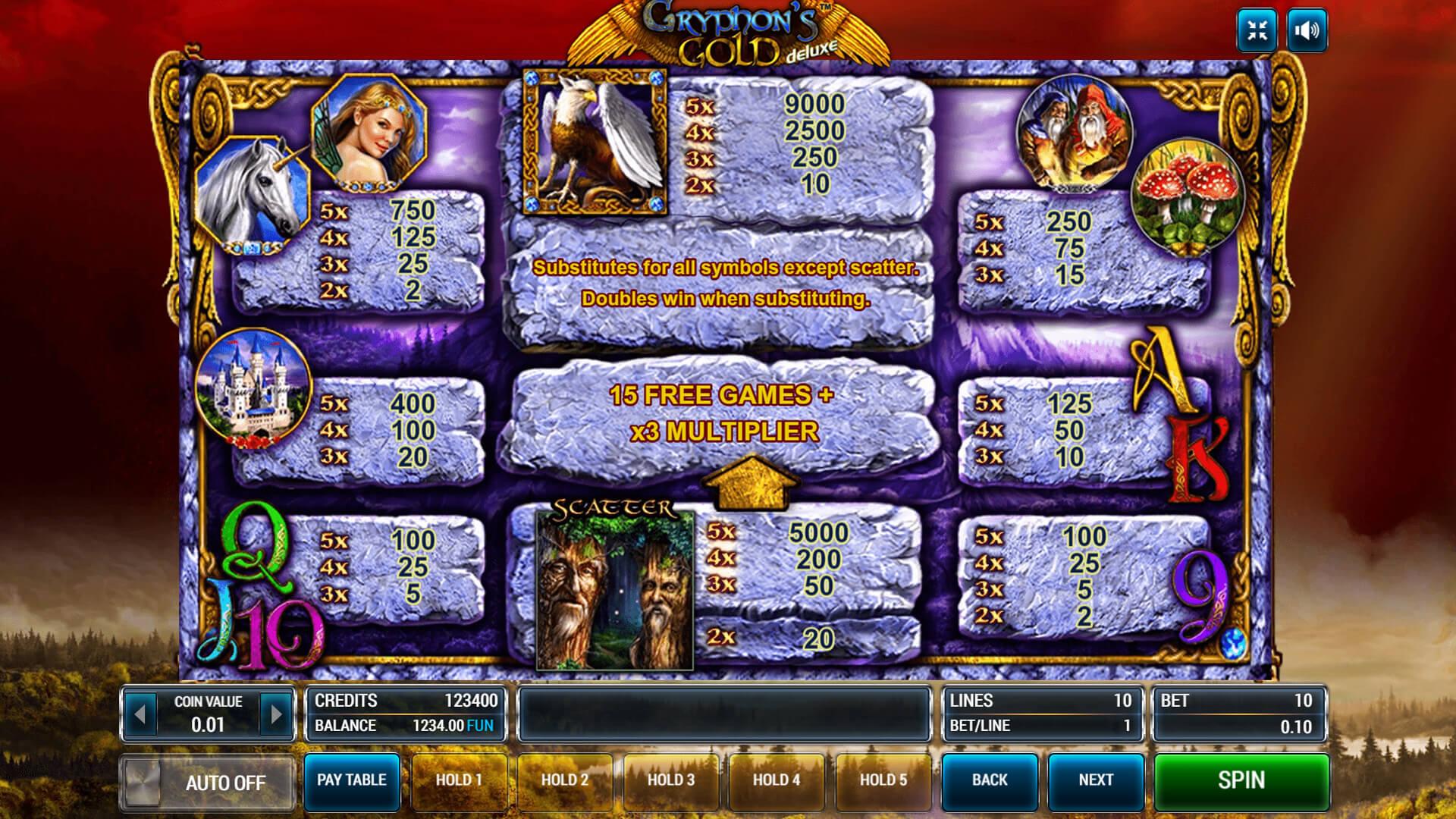 Изображение игрового автомата Gryphon's Gold Deluxe 3