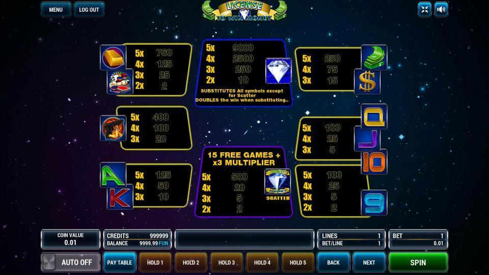 Изображение игрового автомата License To Win Money 3