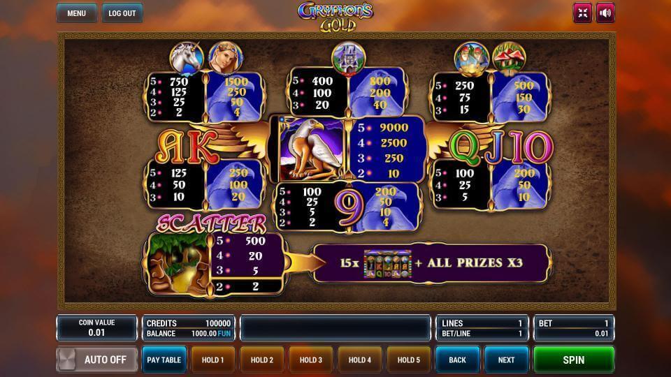 Изображение игрового автомата Gryphon's Gold 3